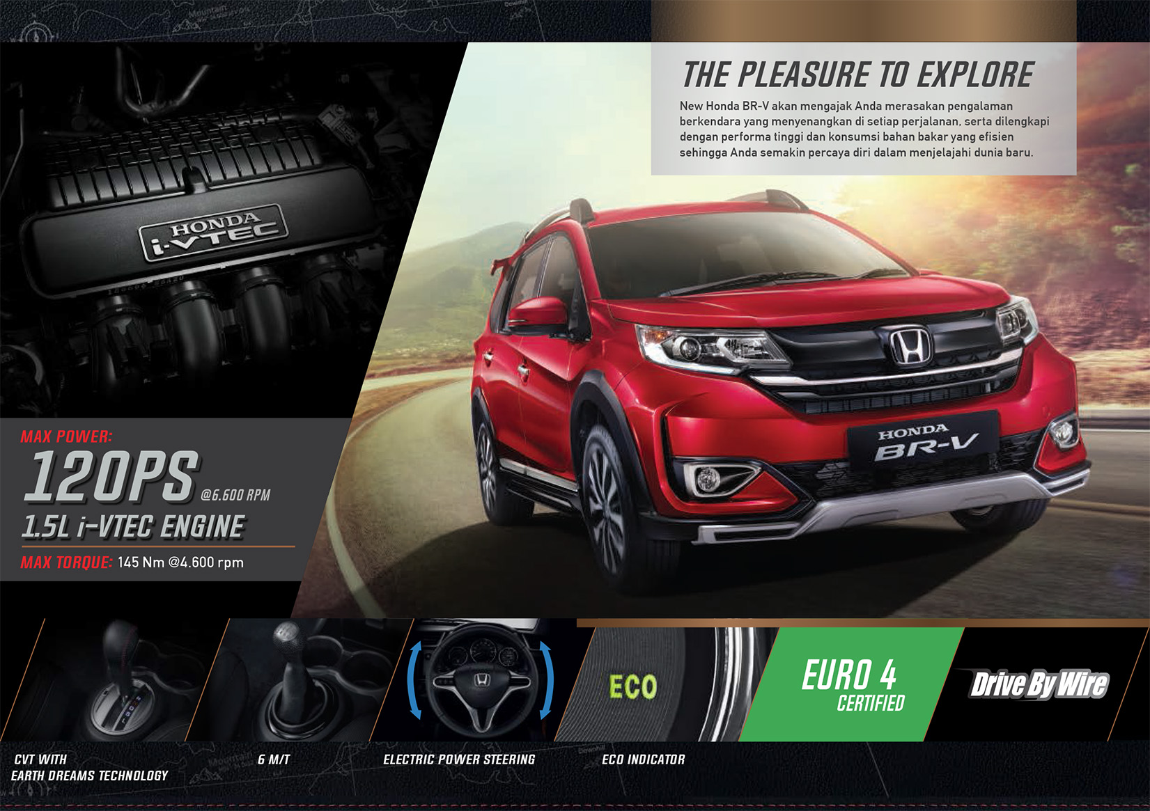 Read more about the article HONDA BR-V